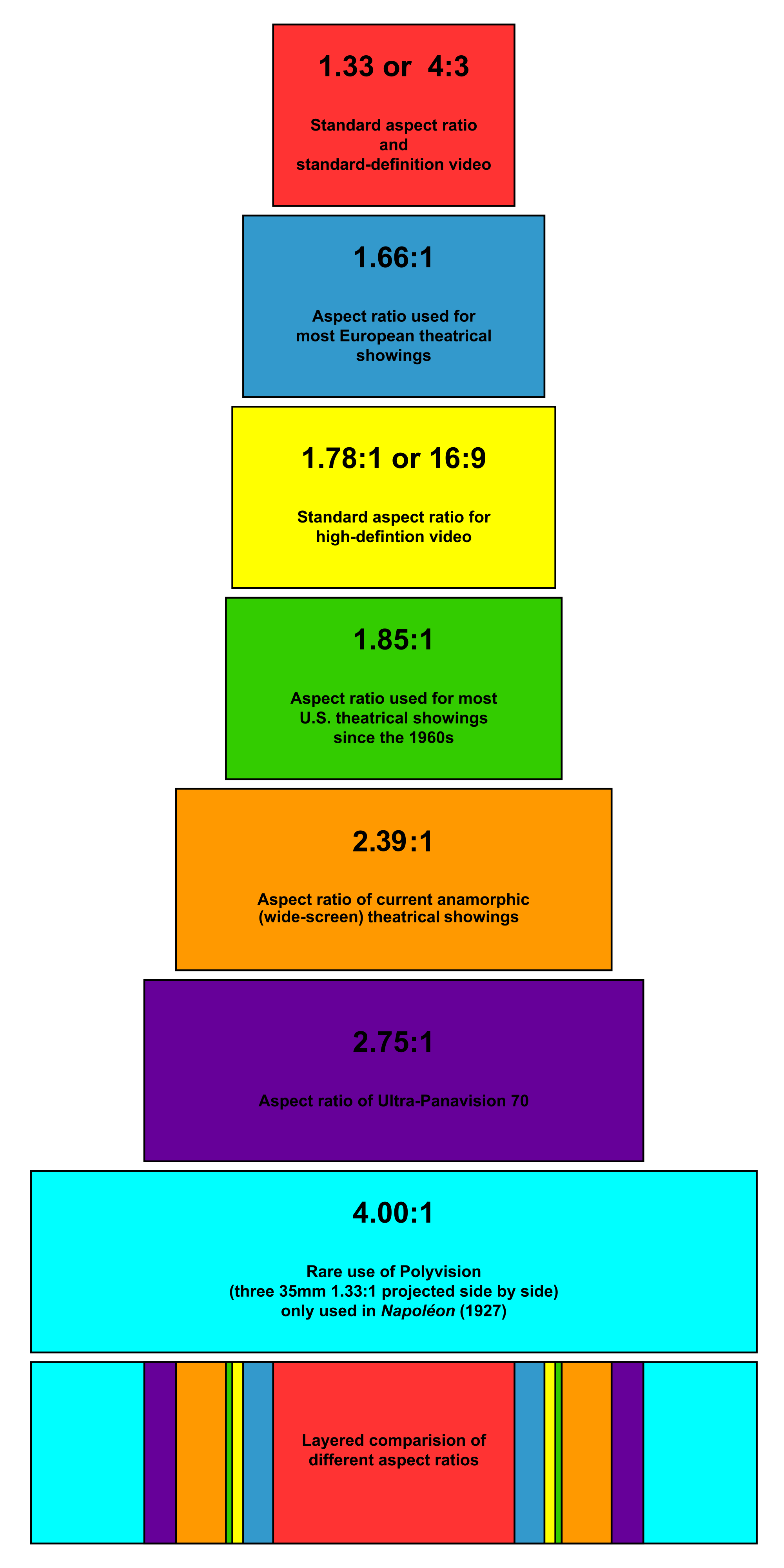 2 3 5 aspect ratio png. Image wikipedia previous and