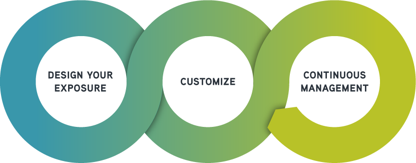 About custom core parametric. 3 circles png banner royalty free