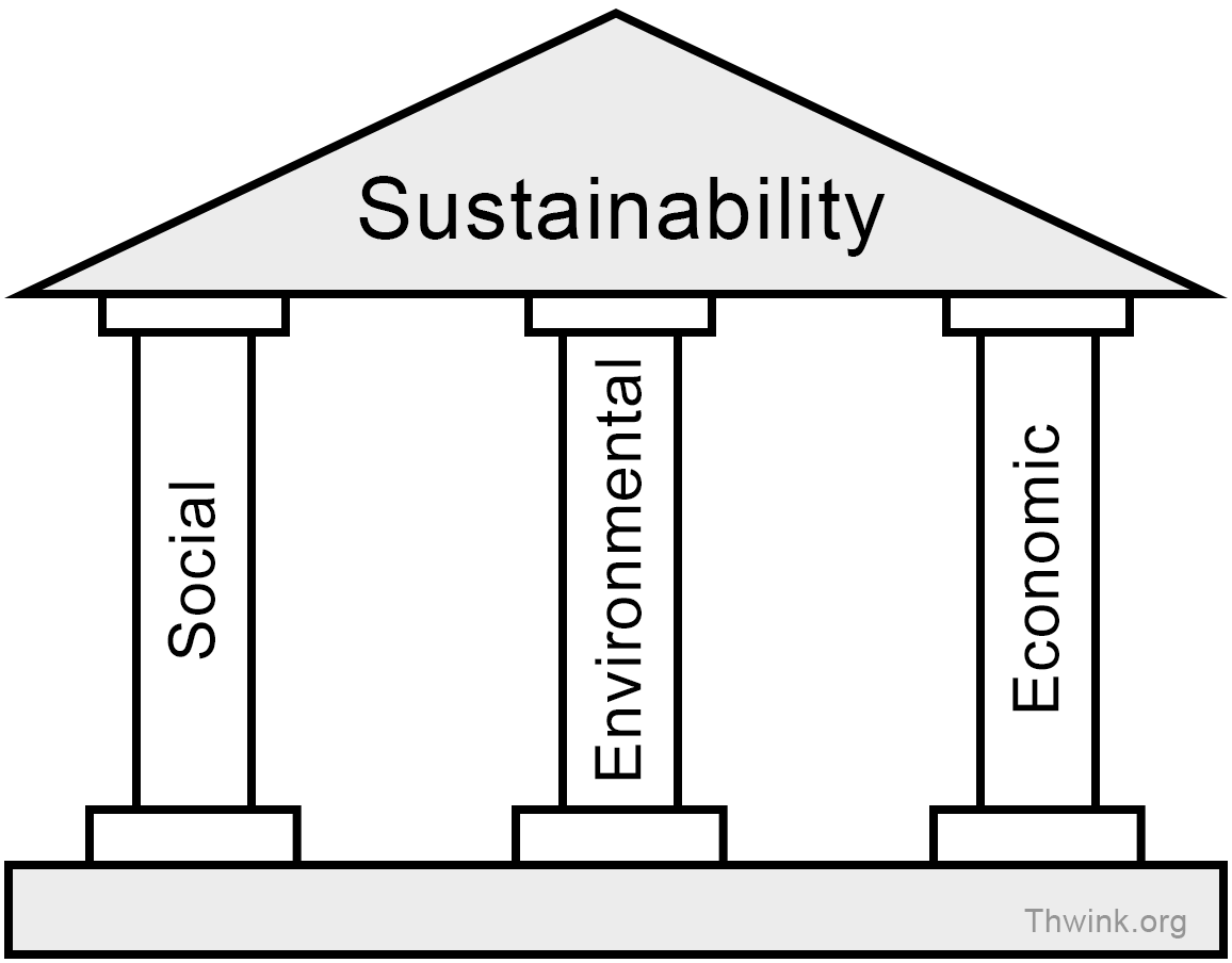 The three of sustainability. Pillars drawing template image black and white stock
