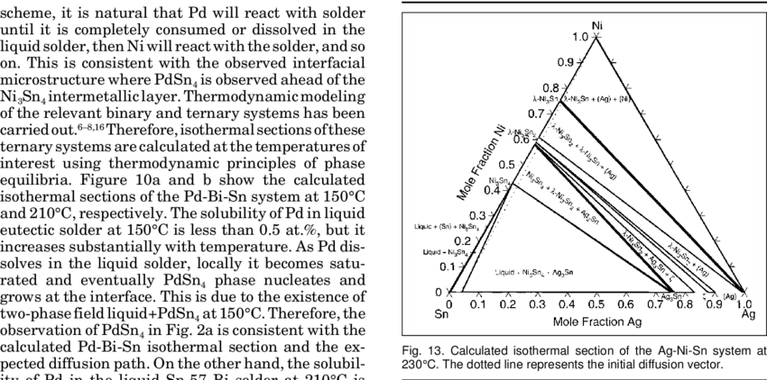 3 vector section. Calculated isothermal of the