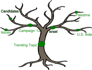 3 vector tree. With branches clip art