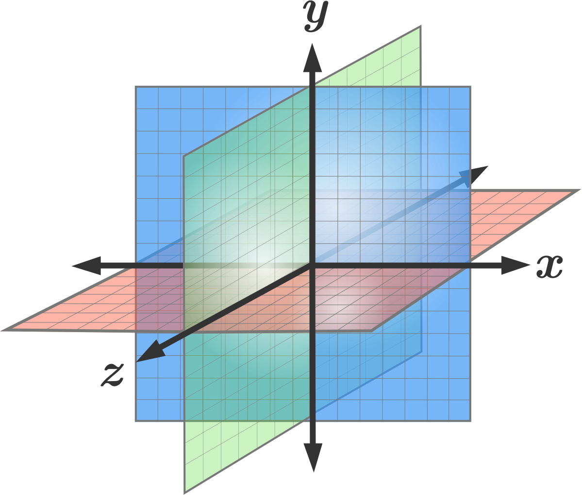 Steps vector 3 d. Coordinate geometry equation