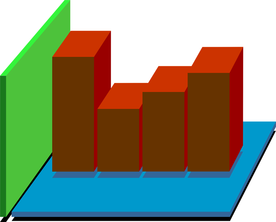 3d bar graph png
