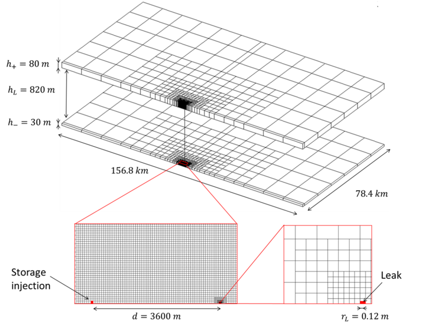 3d grid png. D of the