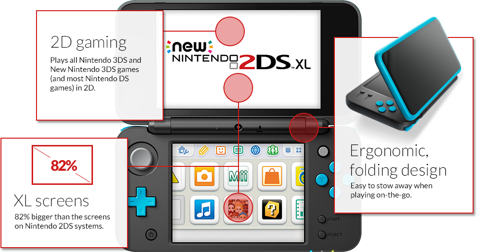 3ds drawing easy. Features nintendo ds information