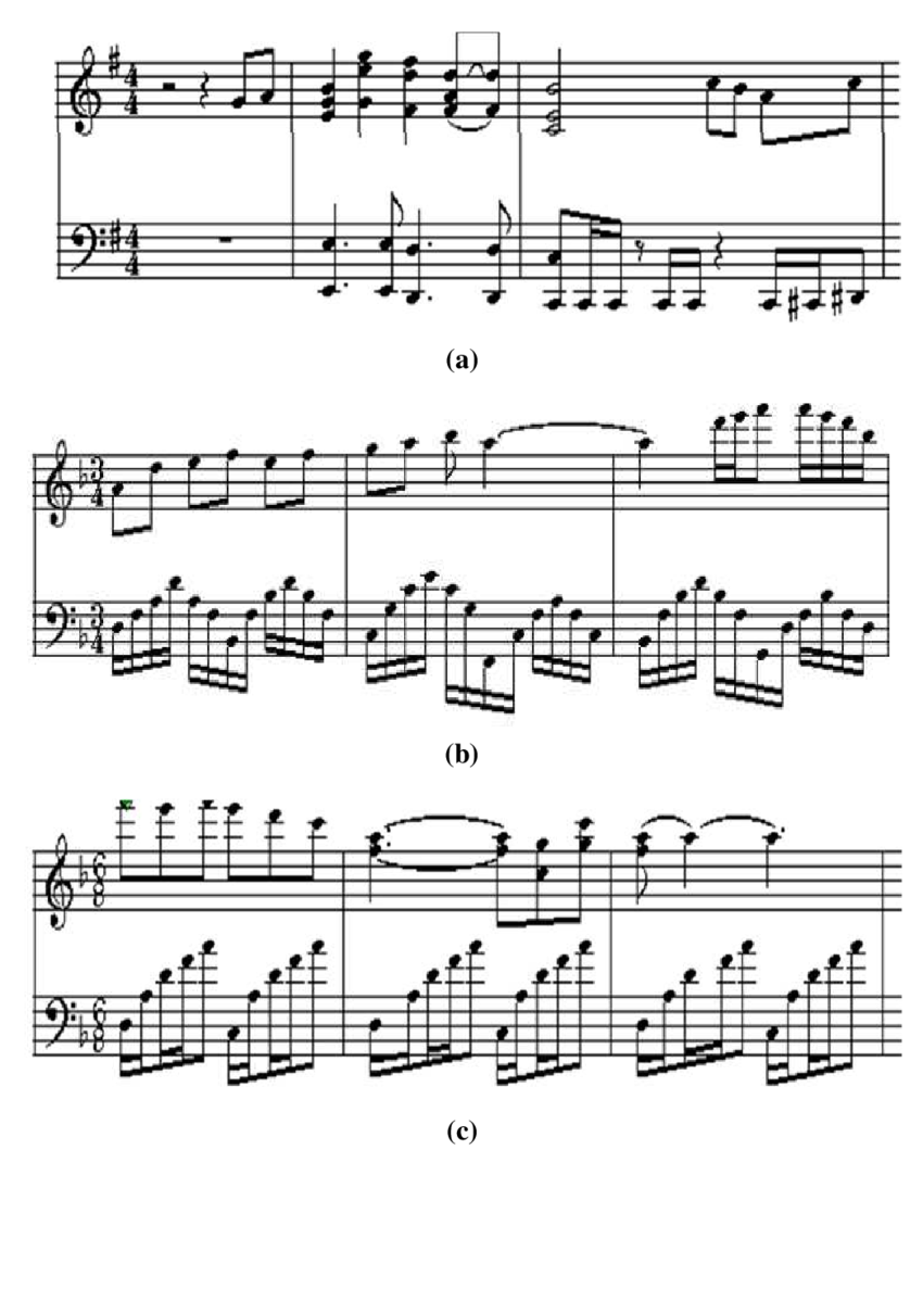 4 4 time signature png. Some common signatures of