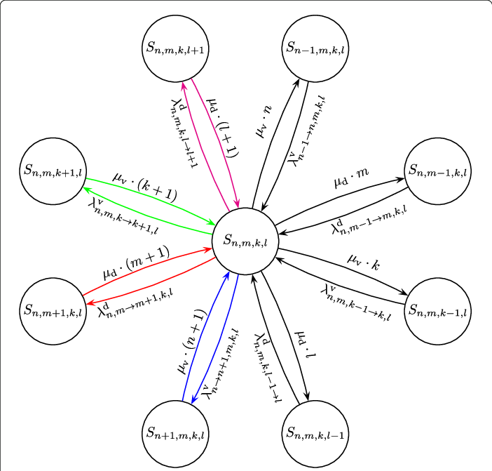 4d drawing. Examples of the allowed