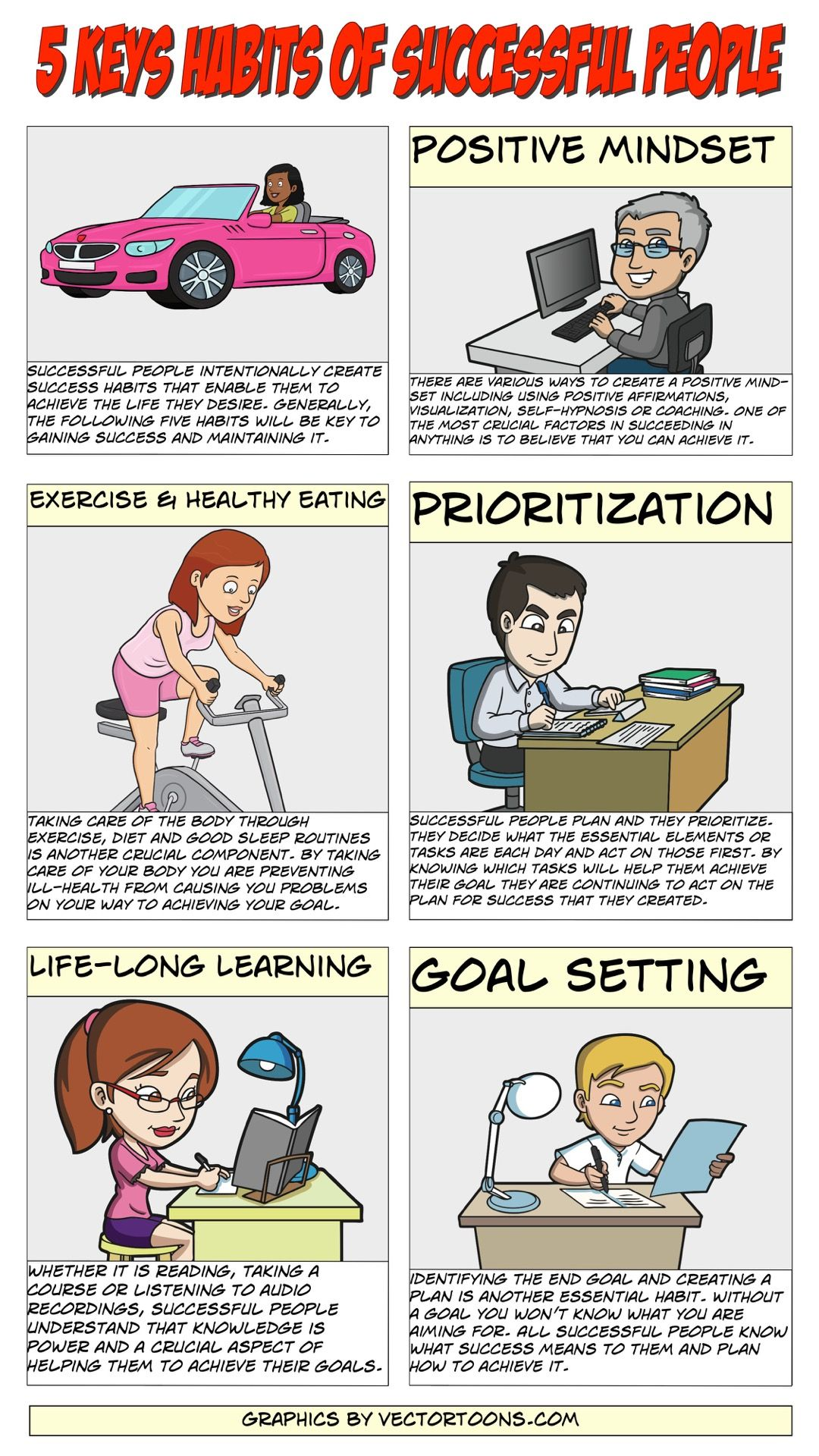 5 clipart article. Habits of successful