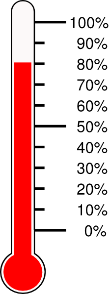 80 clipart number 80. Thermometer red percent clip