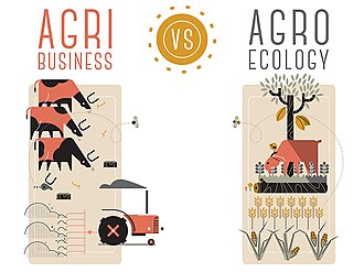 A(C)cologie. Agro cologie wikip dia