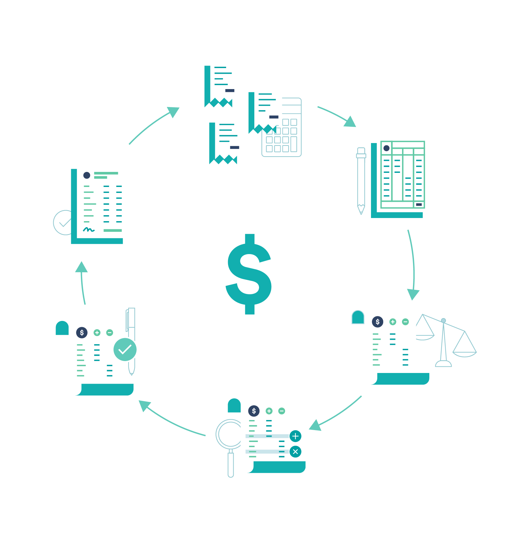 Accountant clipart accounting cycle. Creating financial statements a