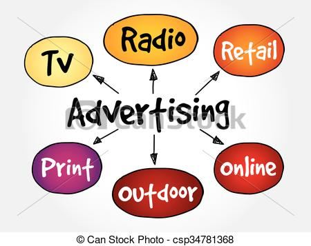Advertising clipart. Media mind map business transparent