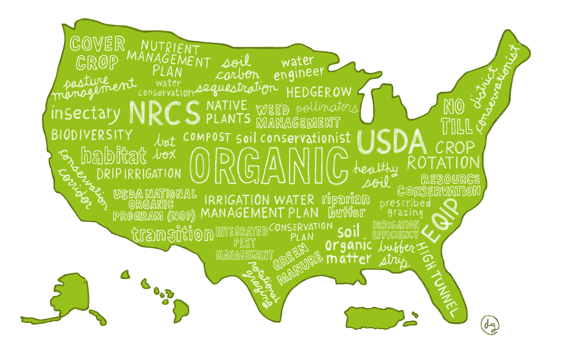 Growing organic the lexicon. Agriculture clipart tobacco crop vector black and white library