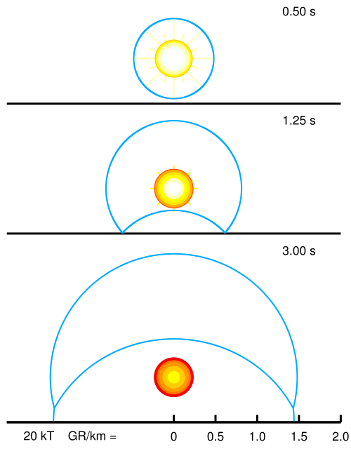 Air burst png. Wikiwand a blast wave