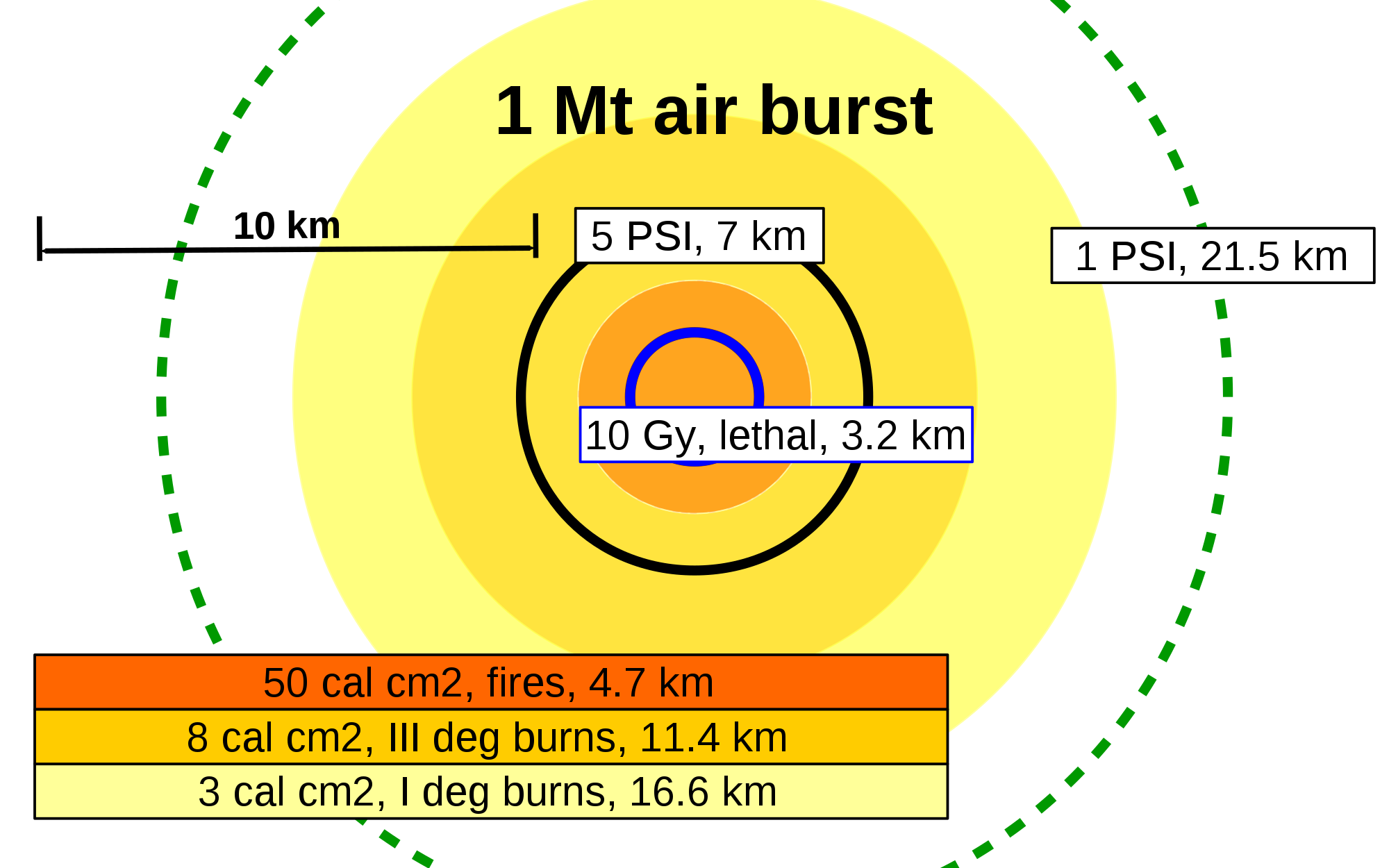 Air burst png. File effects of one