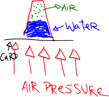 Science properties of video. Air clipart air pressure graphic stock