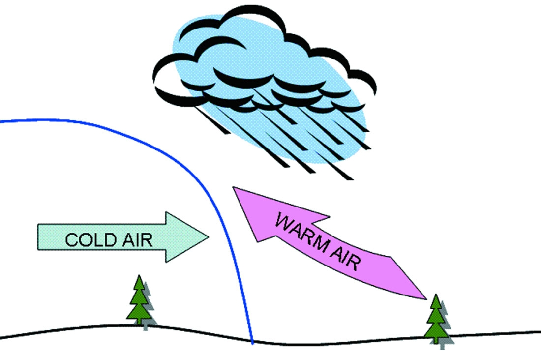 Air clipart cool air. New gallery digital collection