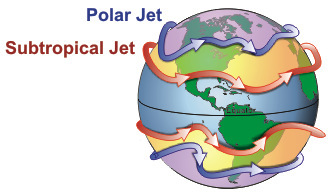 Air clipart global wind. A planetary circulation