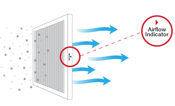 Air flow png. Which way does the