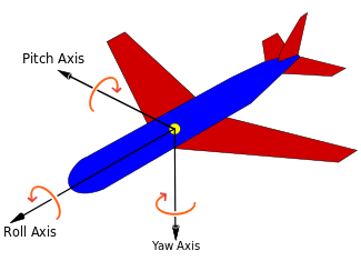 Aircraft vector aerospace. Flight dynamics fixed wing