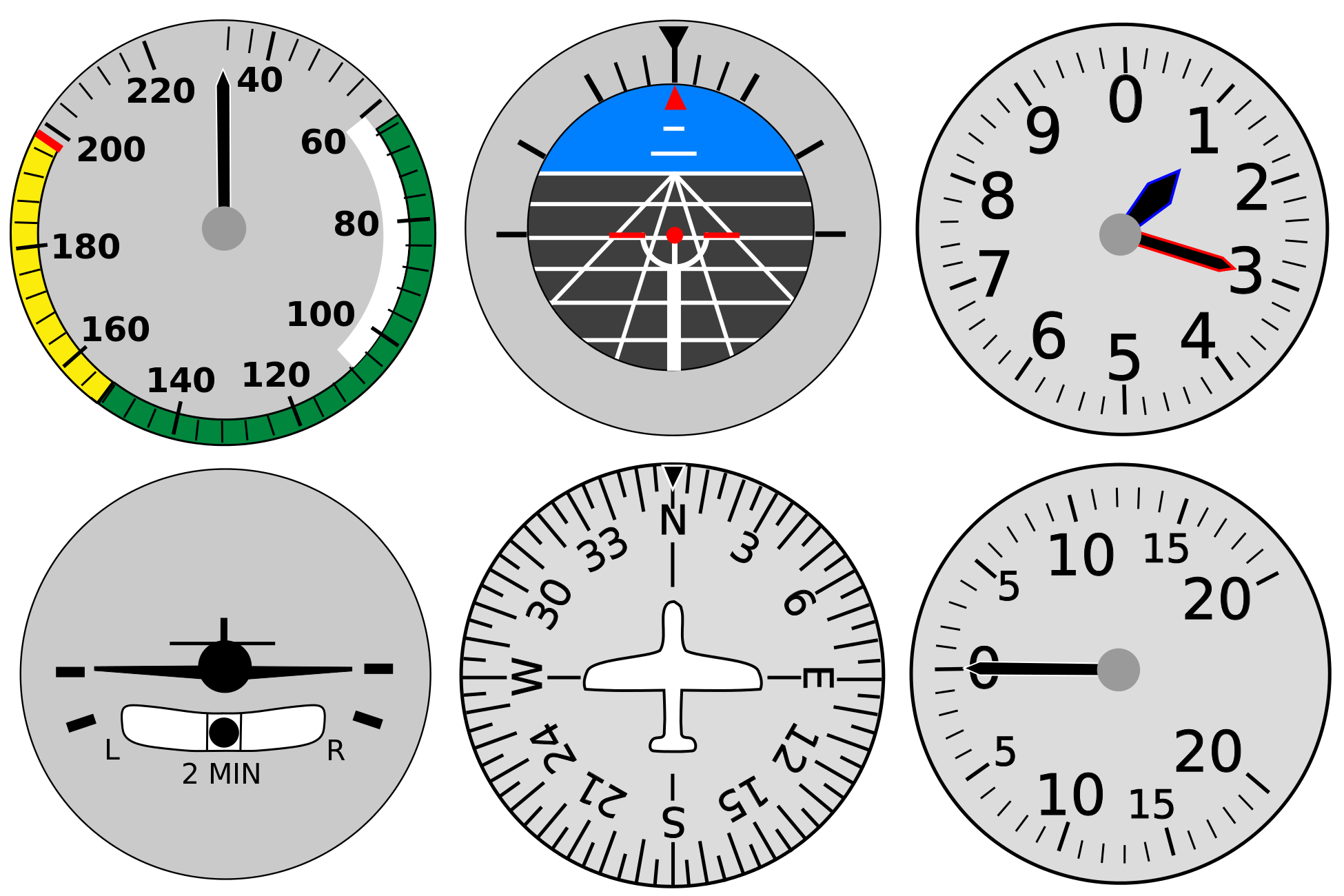 Aircraft vector instrument. File basic flight instruments