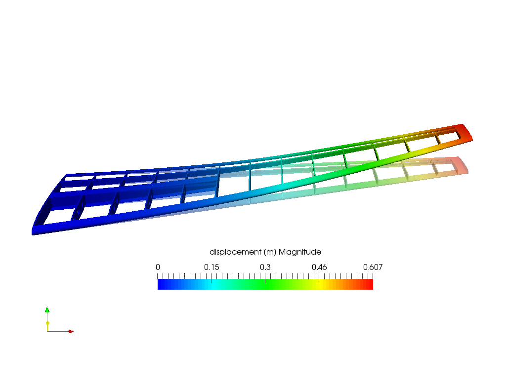 Airplane wing png. Fe analysis of an
