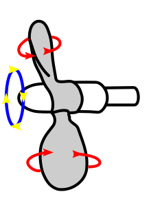 spin drawing propeller