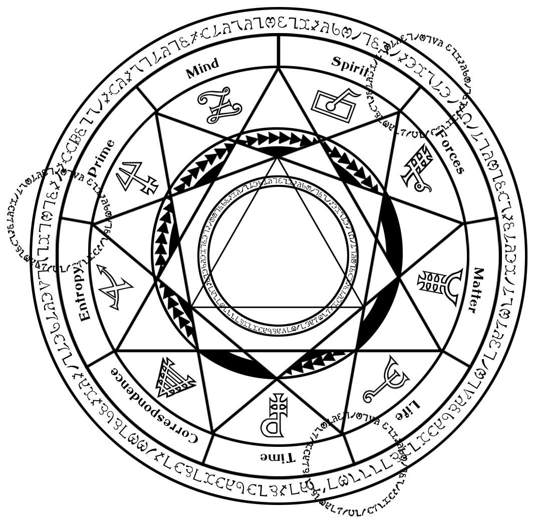 Alchemy circle png. Mta i created an