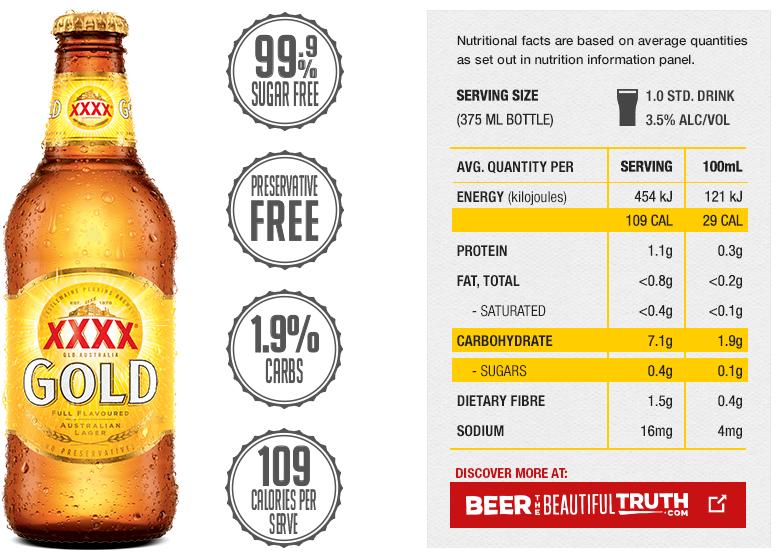 Xxxx beer ingredients fully. Alcohol xxx png image svg free download