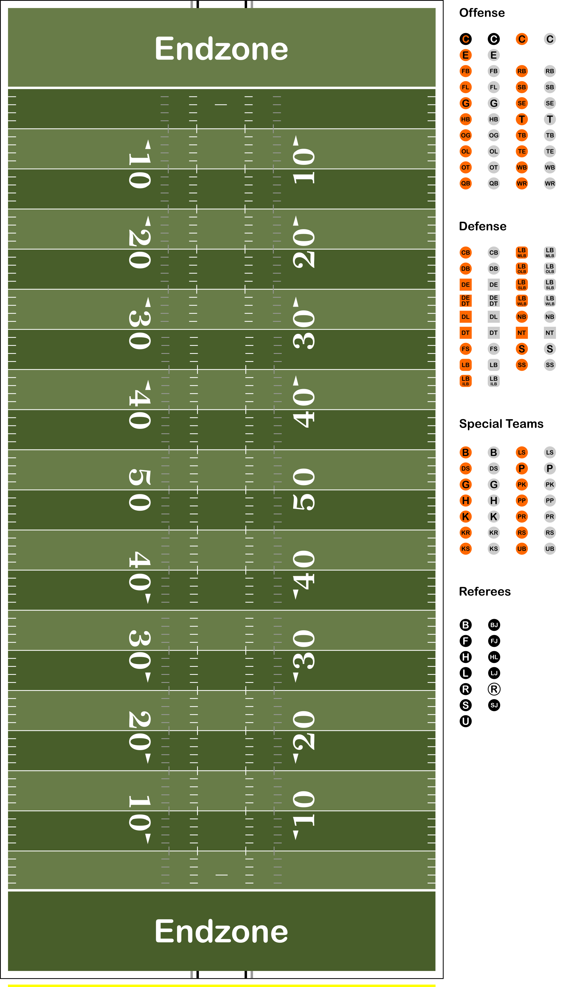 Nfl field png. File american football diagram