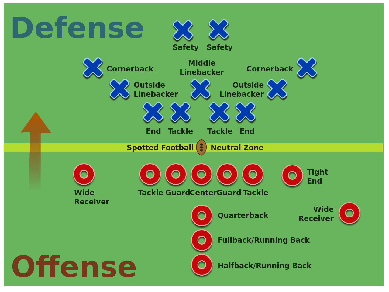 Nfl field png. File american football positions