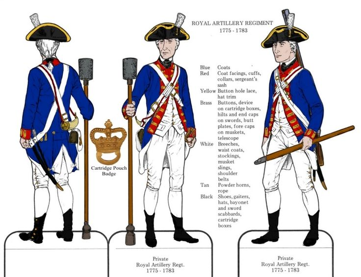 american revolution clipart blue soldier