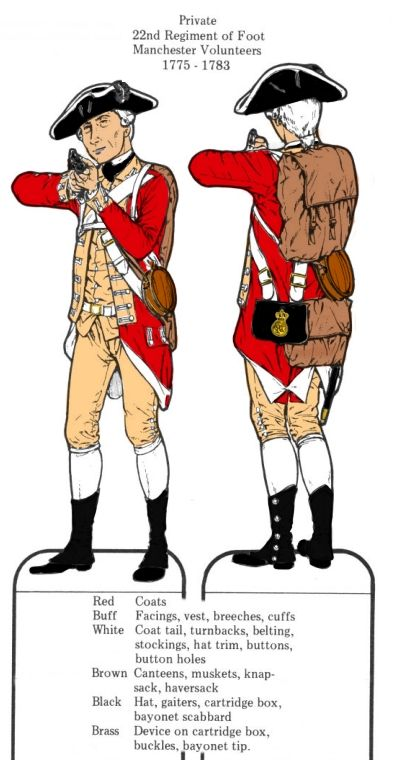 American revolution clipart troops american. The best british infantry