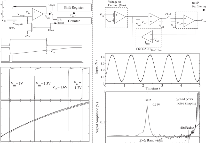 Drawing example fabrication. Two compiled analog to