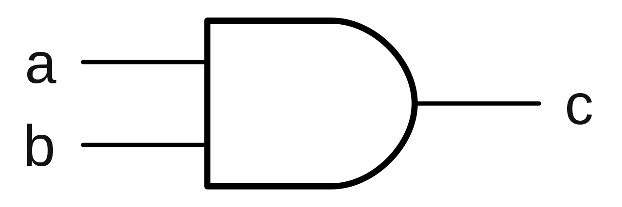 And svg. File puerta wikimedia commons
