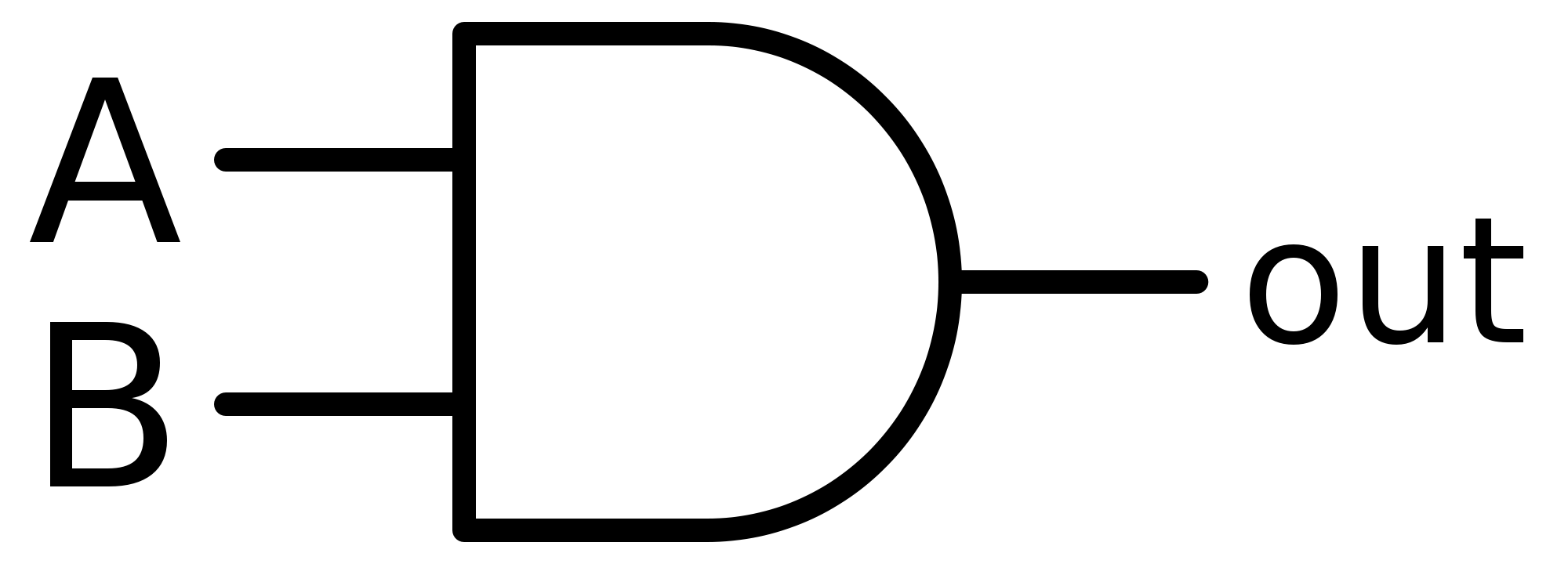 And svg. File wikimedia commons open