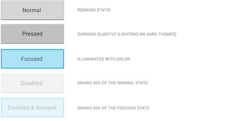 About shape state list. Android drawable png picture royalty free stock
