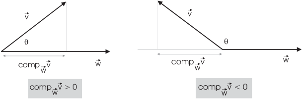 Product vector angle. The dot hboxepsfxsizein epsffiledotproduct