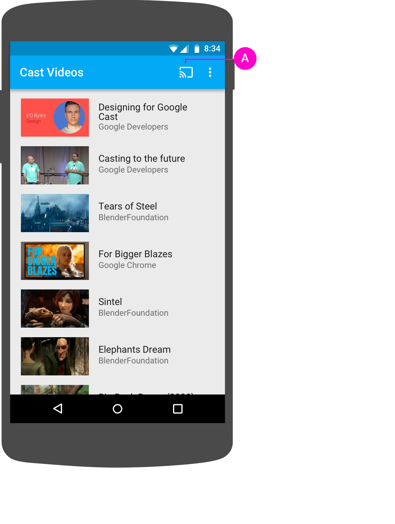 Animated png chrome android. Cast button google developers