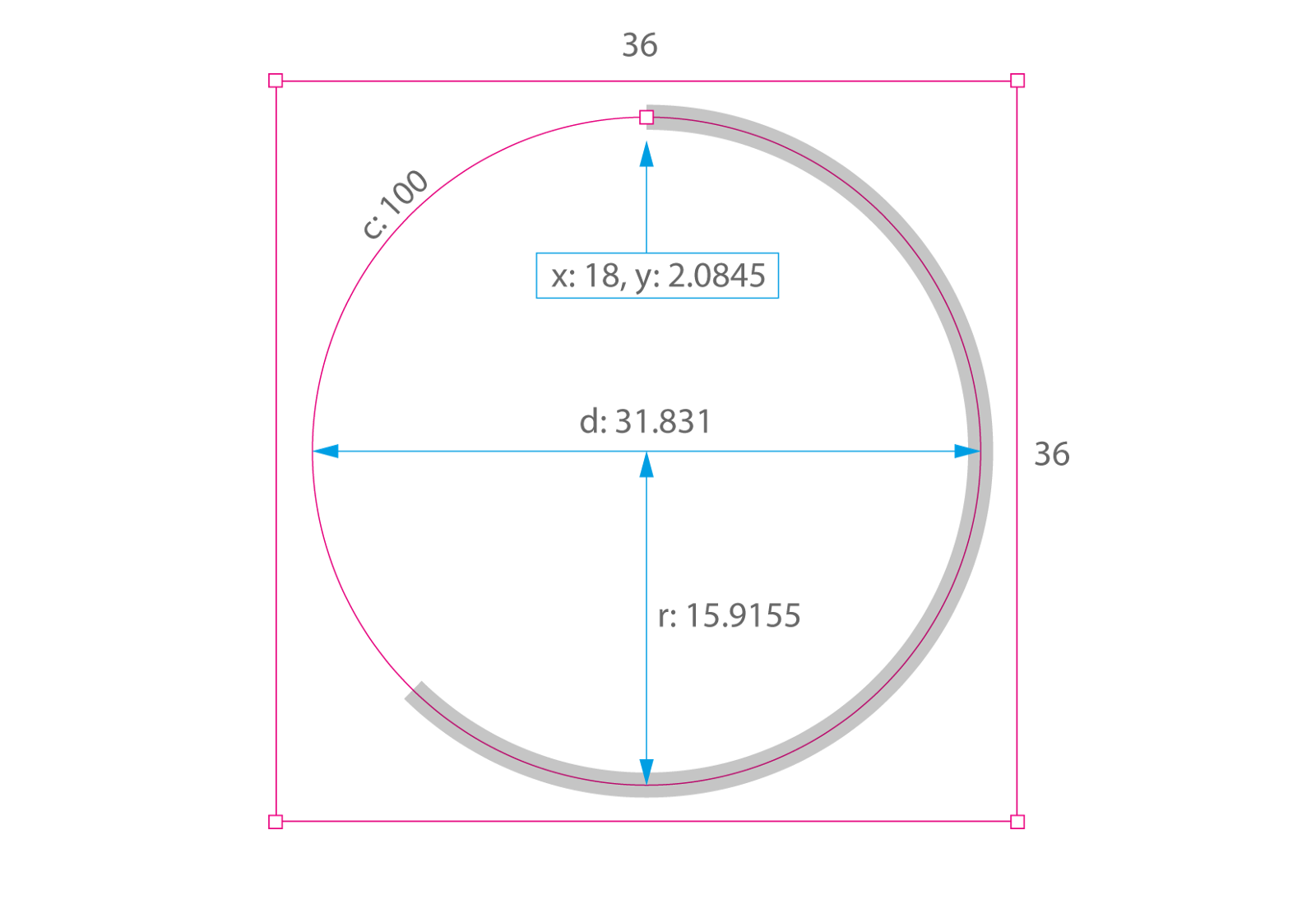 Animation svg circle. How to code a