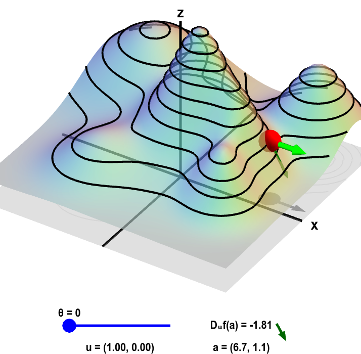 Valley vector mountain. An introduction to the