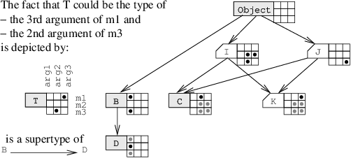 Annotated drawing scientific. An example of dag
