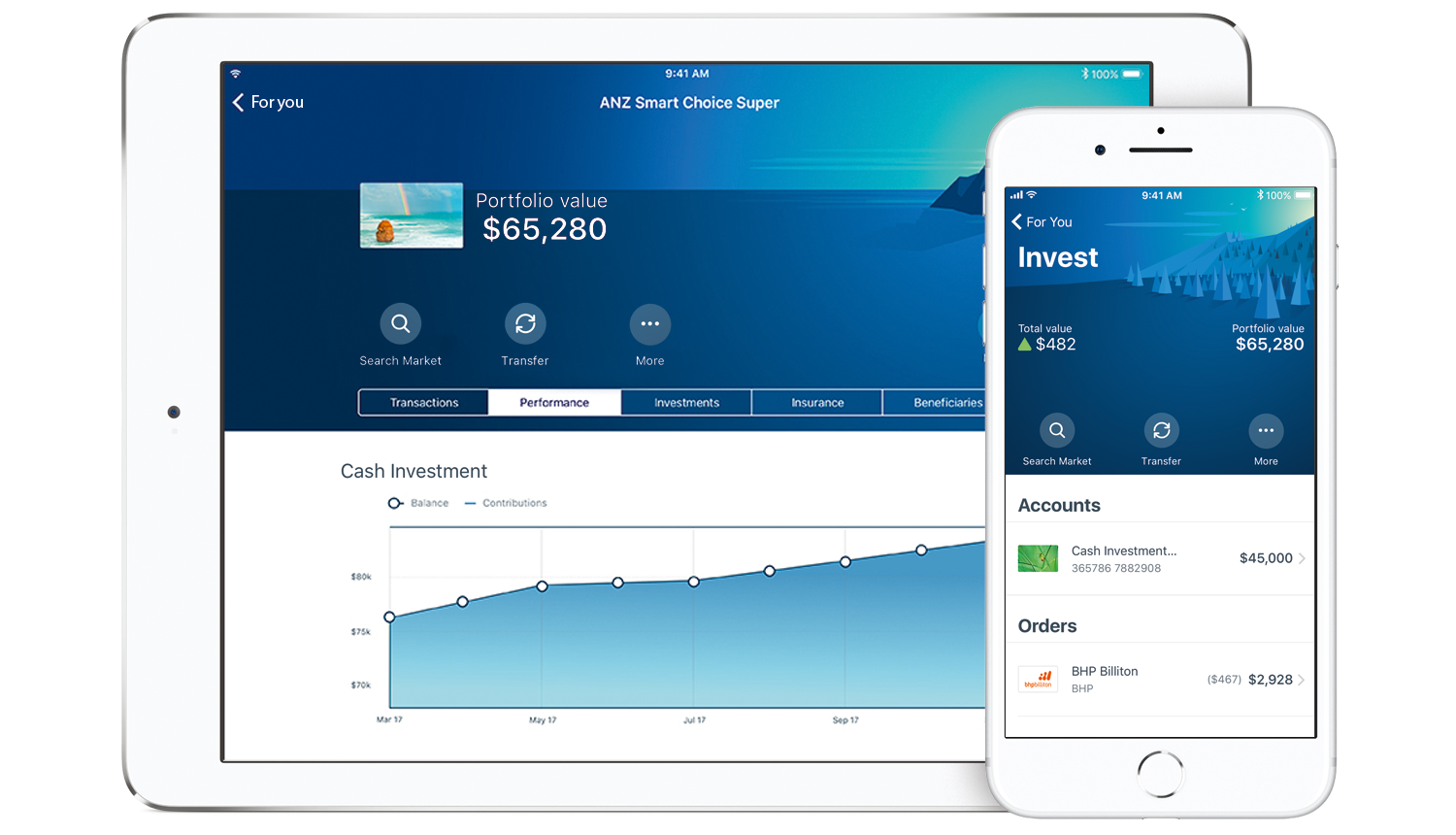 Anz png internet banking. Start trading with confidence