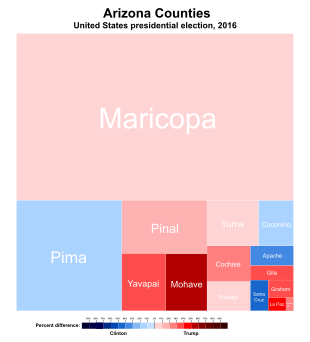 Arizona vector western landscape. Wikipedia treemap of the