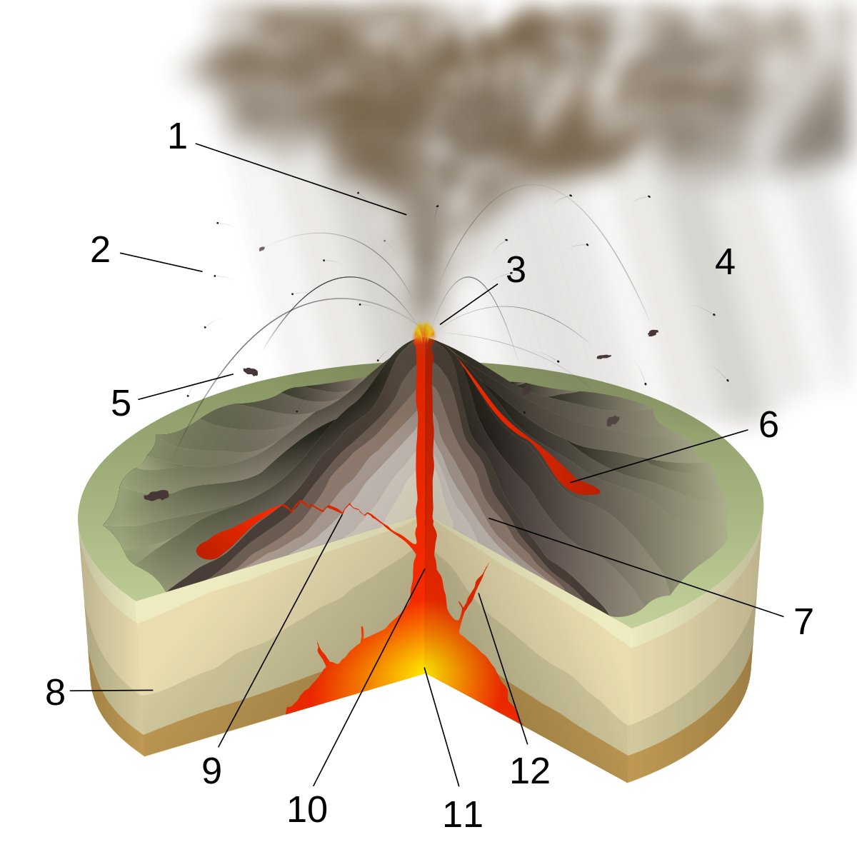 Volcanoes drawing volcanic mountain. Vulcanian eruption wikipedia