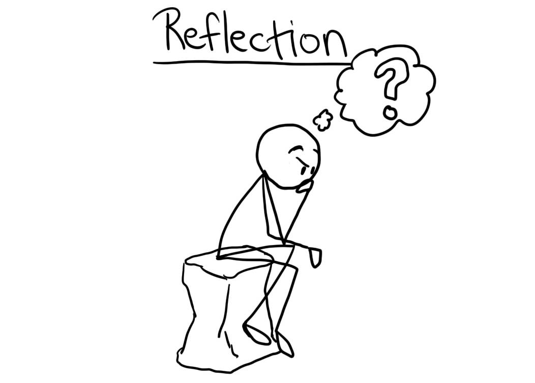 Assessment clipart teacher reflection. Teaching students to self