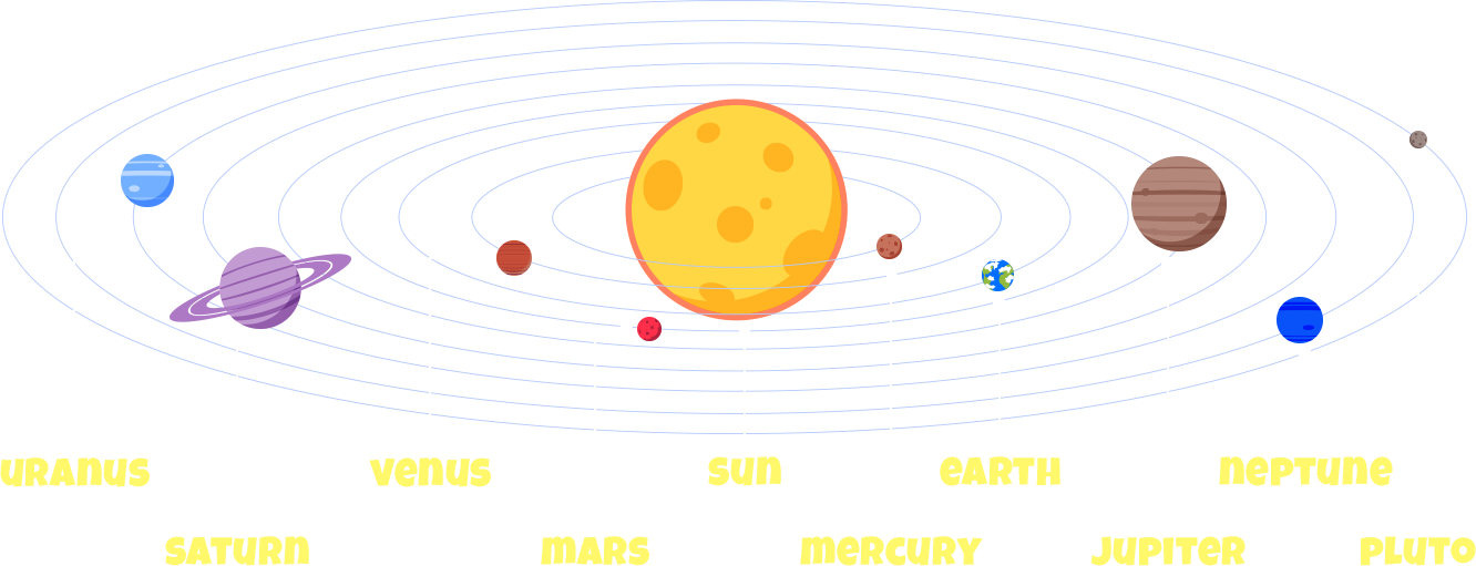 Asteroid clipart solar system space. Astronomy for kids moons