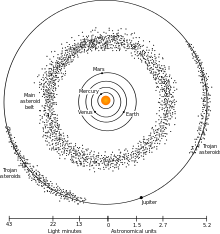 Meteoroid drawing metor. Asteroid wikipedia diagram of