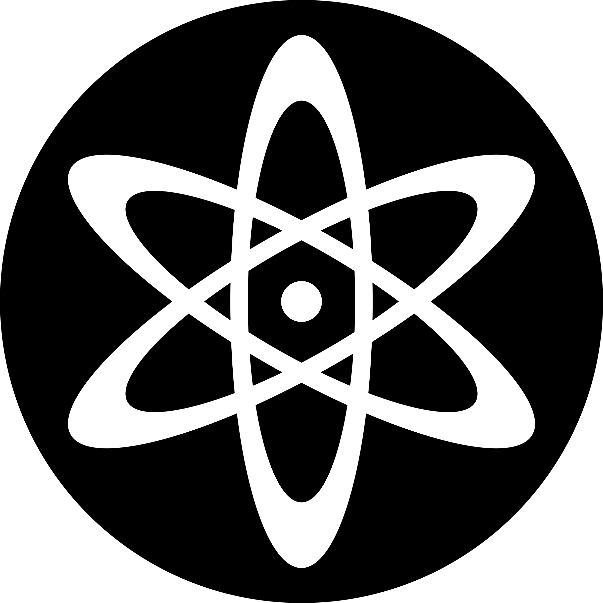 Atom symbol png. Icon icons free and