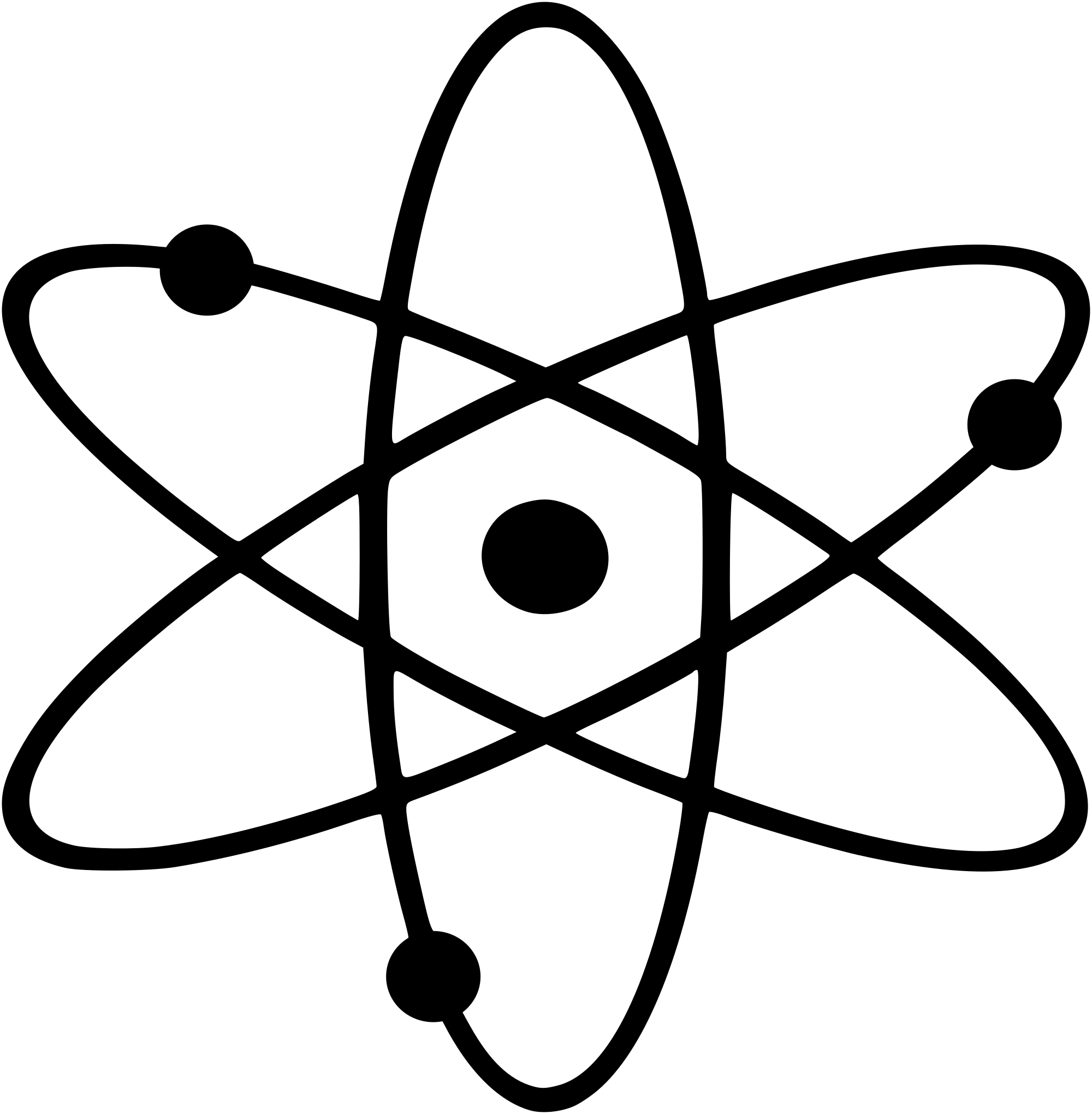 Atom symbol png. File as used in